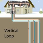vertical-loop-150x150
