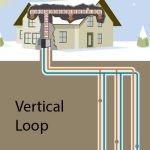 vertical-loop-150x150